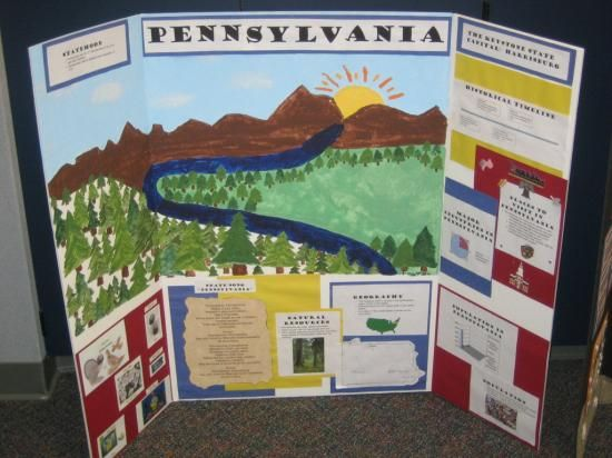 IMG_51011-2jpg (550×412) State Poster Ideas Pinterest Poster - project poster board