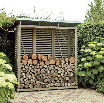 Entrenir Son Jardin En Hiver Et Stocker Son Bois Outdoor