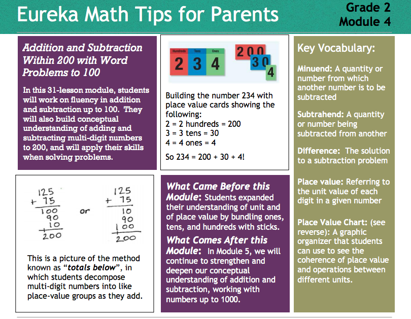 """Grade 2 Module 4 Tips for Parents: Our """"tip sheets"""" are"""