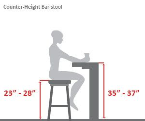 Counter height bar stool diagram bar stools pinterest counter counter height bar stool diagram ccuart Image collections