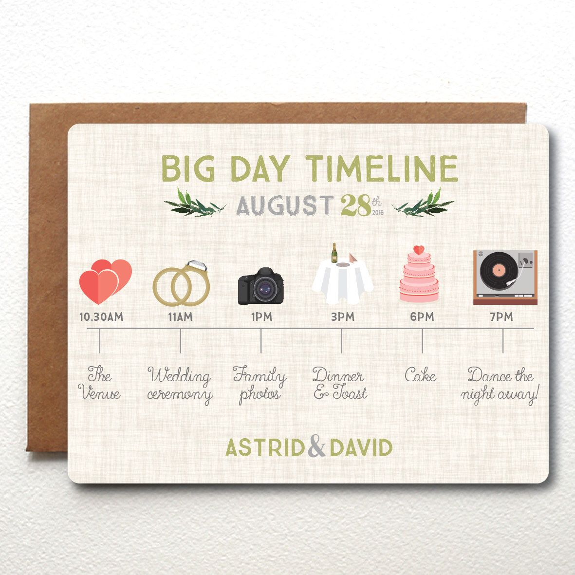 Custom Wedding Timeline Wedding Invitation Fully Customised ...