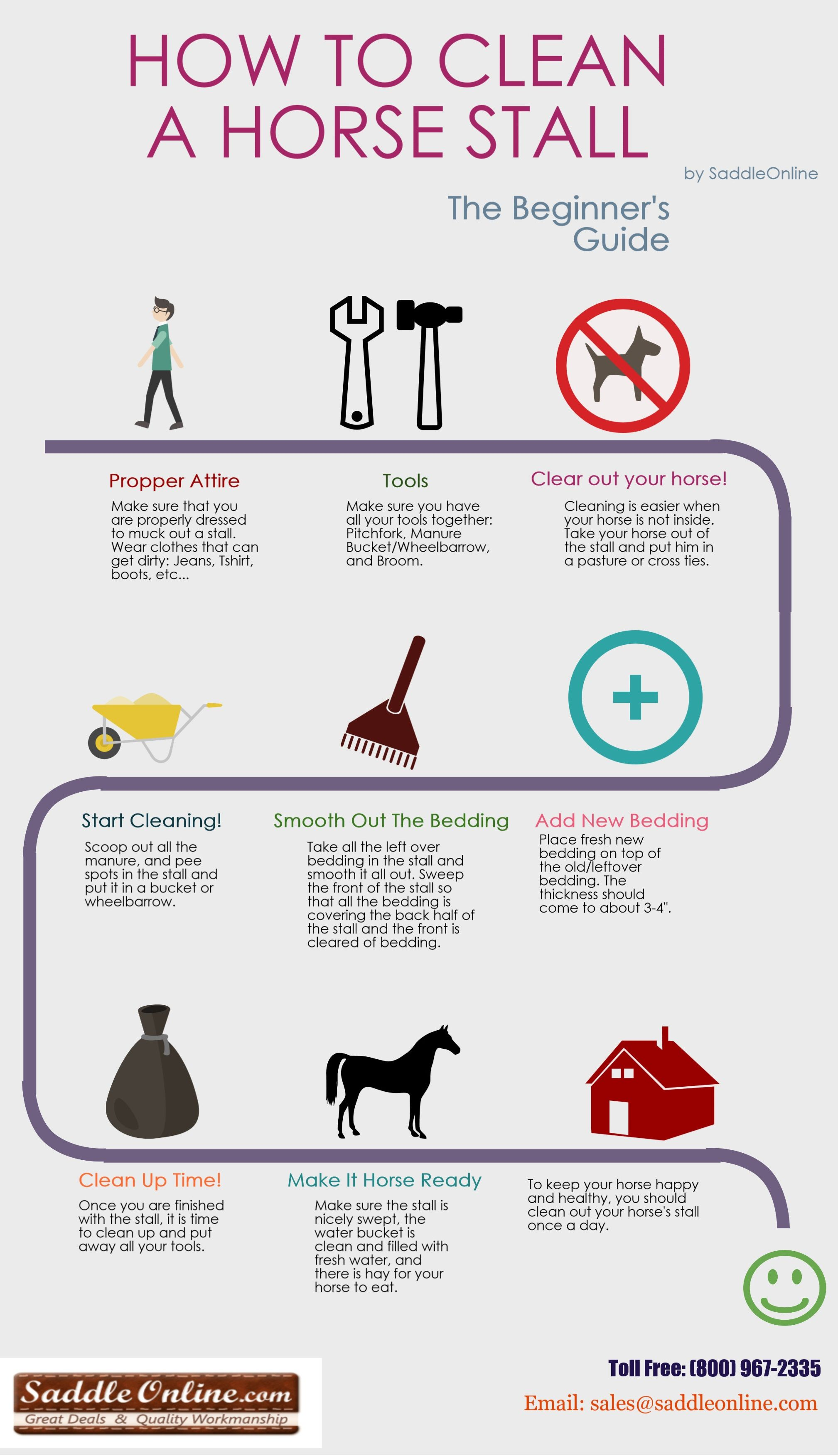 Easy Cleaning Horse Stall Chart