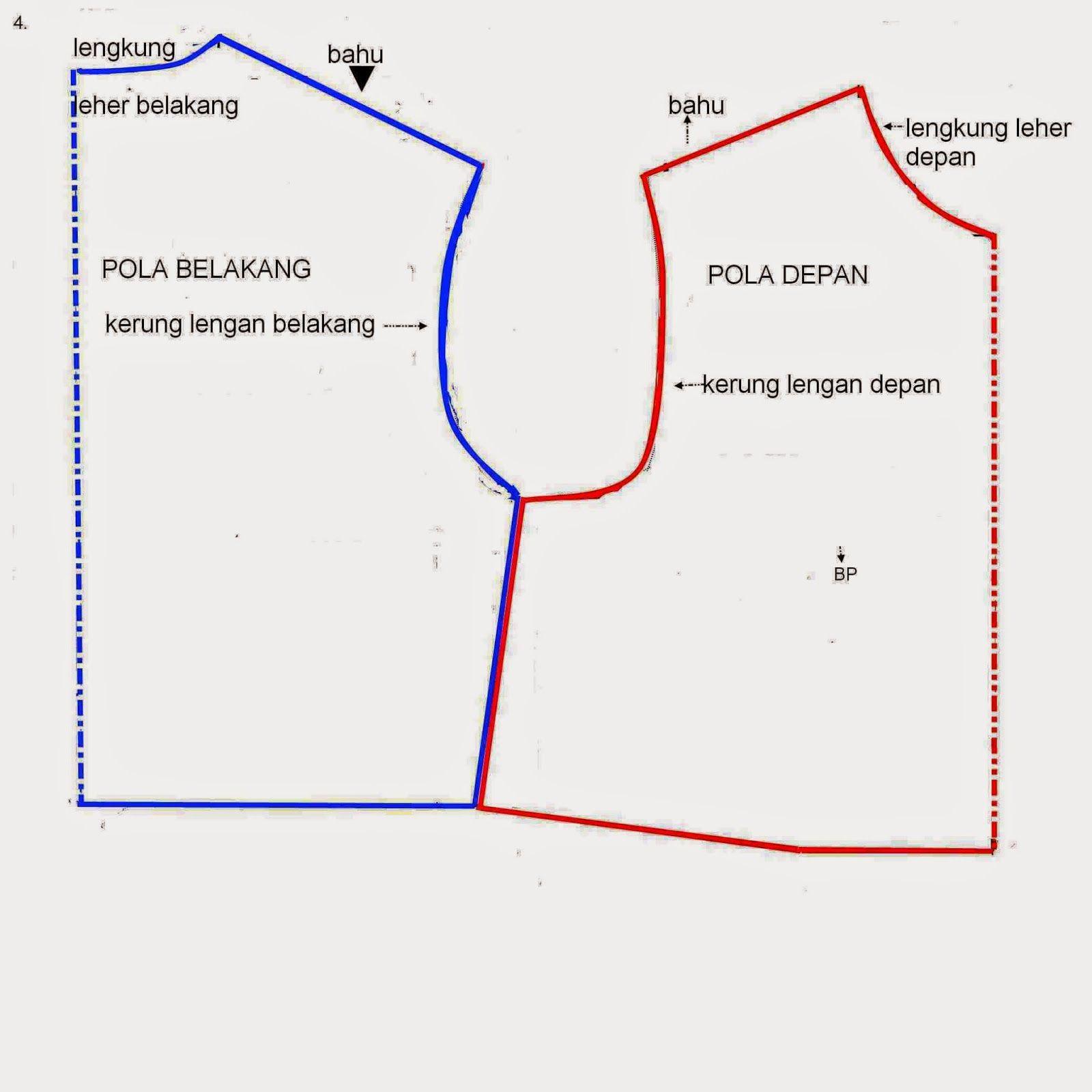 My Hobby: Membuat Pola Dasar Blus/Atasan Dewasa  Pembuatan pola
