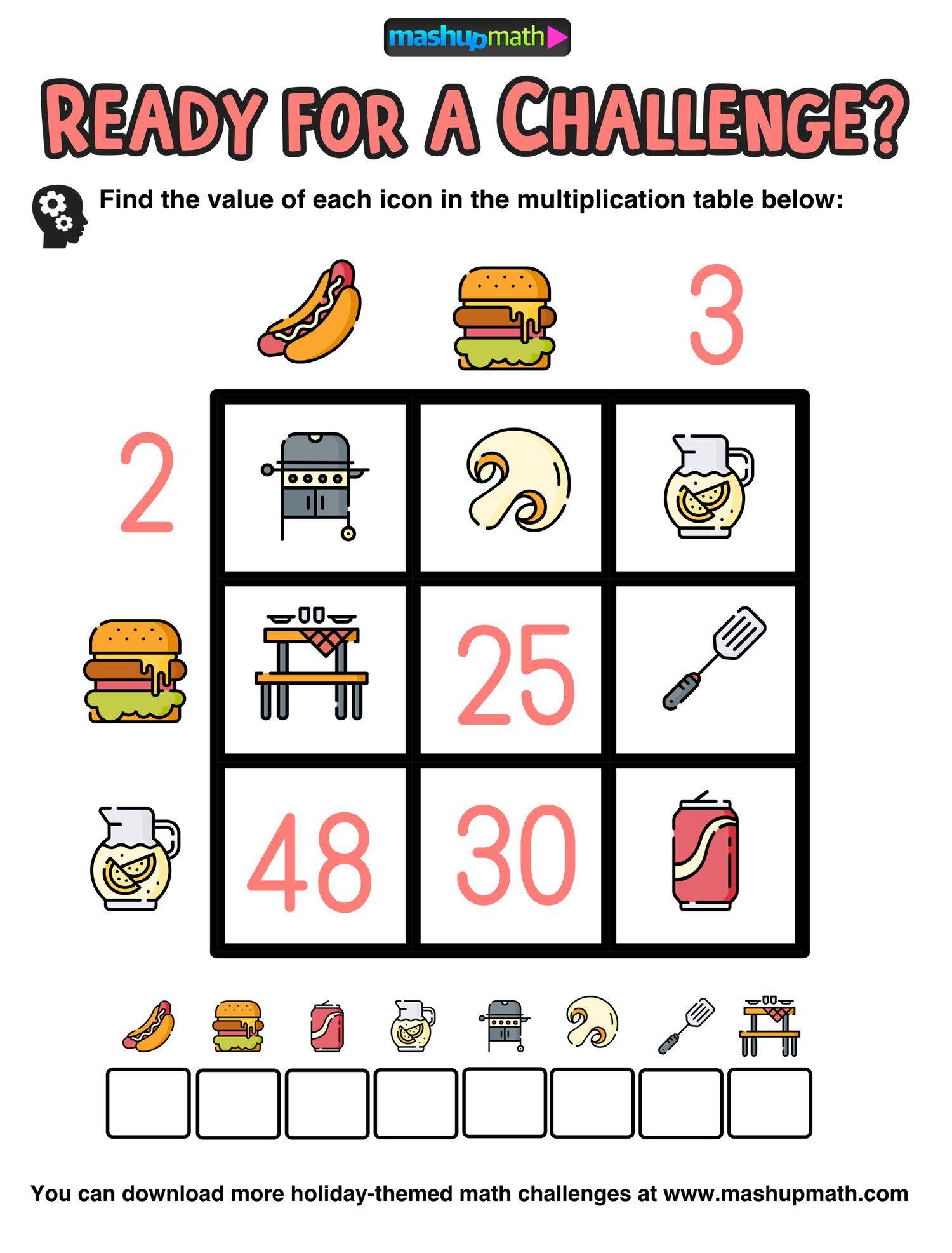 Blog Mashup Math In