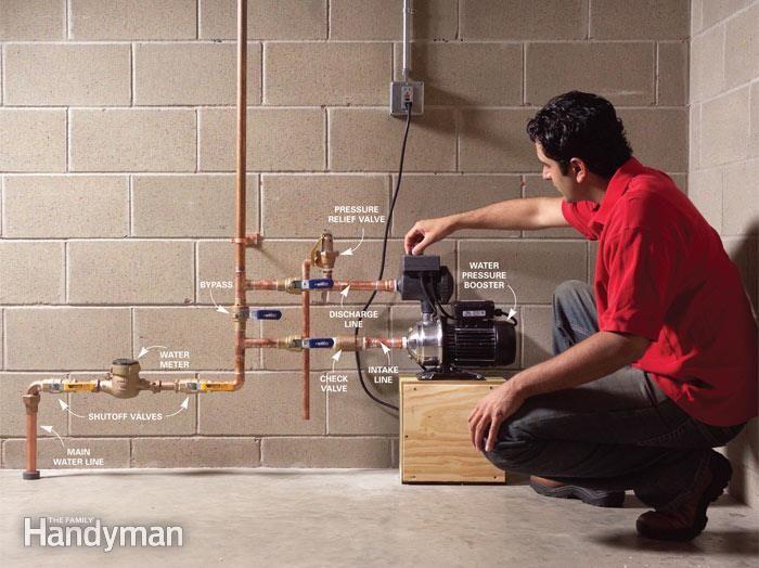 How To Increase Water Pressure In Your House Diy Plumbing Diy