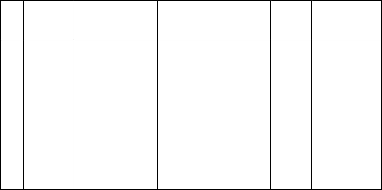 The Exciting Blank Scheme Of Work Template In Blank Scheme Of Work Template Image Below Is Segment Of Blank Scheme