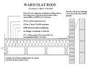 Warm Flat Roof Detail Single Ply Membrane Outside In
