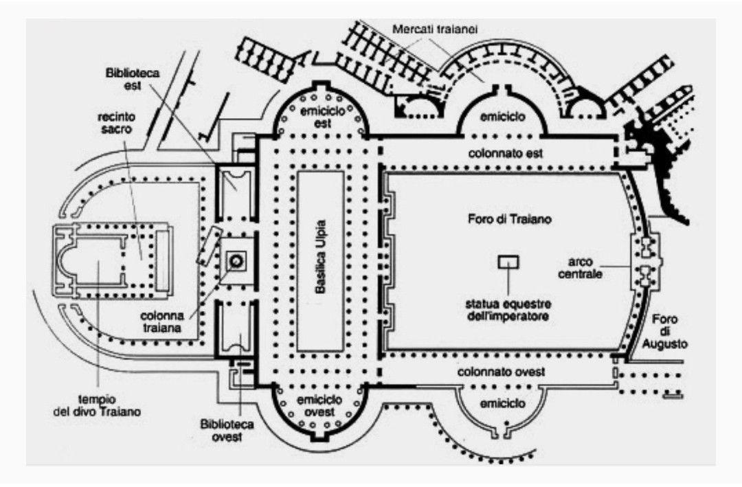 Pianta del Foro di Traiano, edificato dal 106-112 d. C. da Apollodoro di Damasco | Statua equestre, Equestre, Arte romana