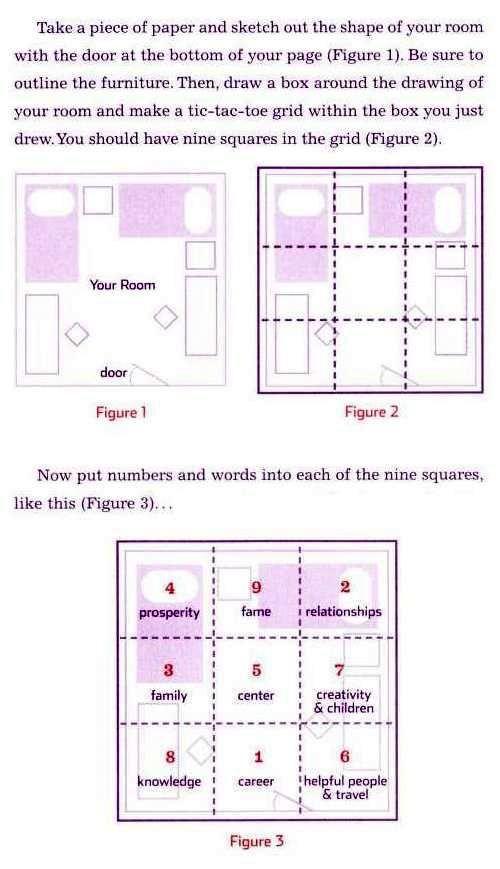 Attractive Furniture Room Arrangement. Feng Shui Amazing Design