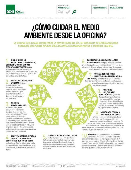 Medioambiente Salud Y Medio Ambiente Cuidado Del Medio Ambiente