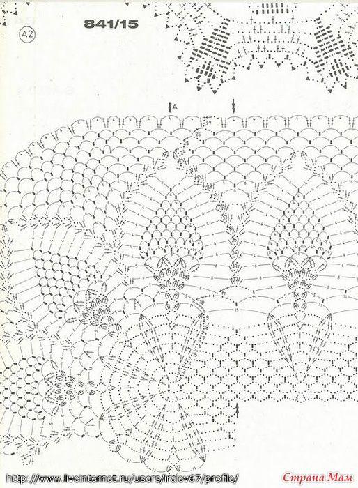 Crochet. Pistas, toallitas ovaladas (patrones)   Lindo   Pinterest ...
