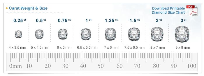 Cushion Diamond Chart Shapes Png 700 262 Pixels Rings Pinterest