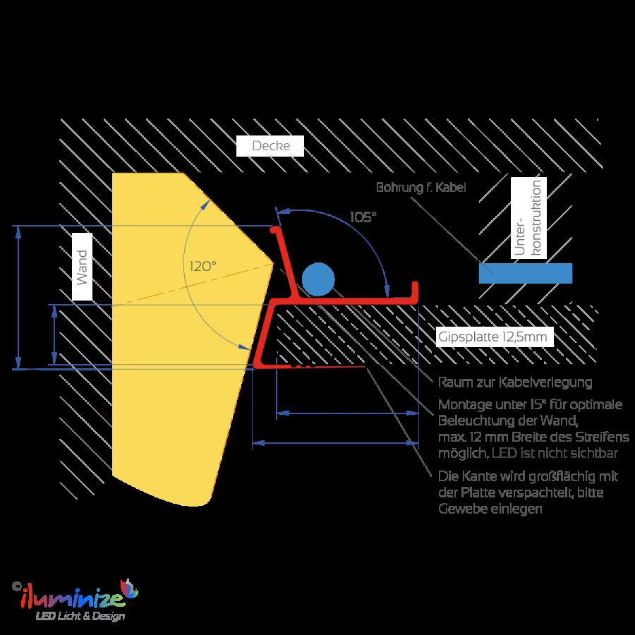 Led Trockenbau Profil Sf Zum Herstellen Einer Schattenfuge Fur 12 5 Mm Gipsplatten Aluminium Trockenbau Trockenbau Profile Led