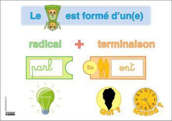 Tikis Le Verbe Affiches Et Carte Mentale Conjugaison Verbe Carte Mentale