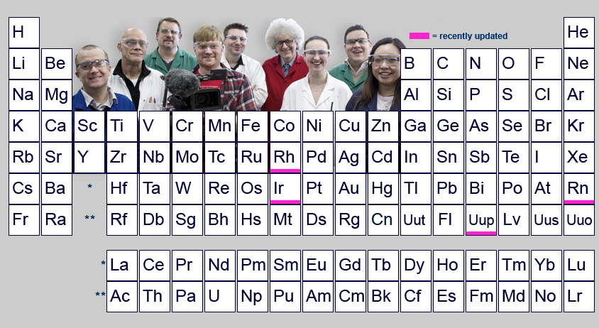 The 25 must have resources for science teachers educational 118 videos explaining each element in the periodic table edudemic urtaz Images