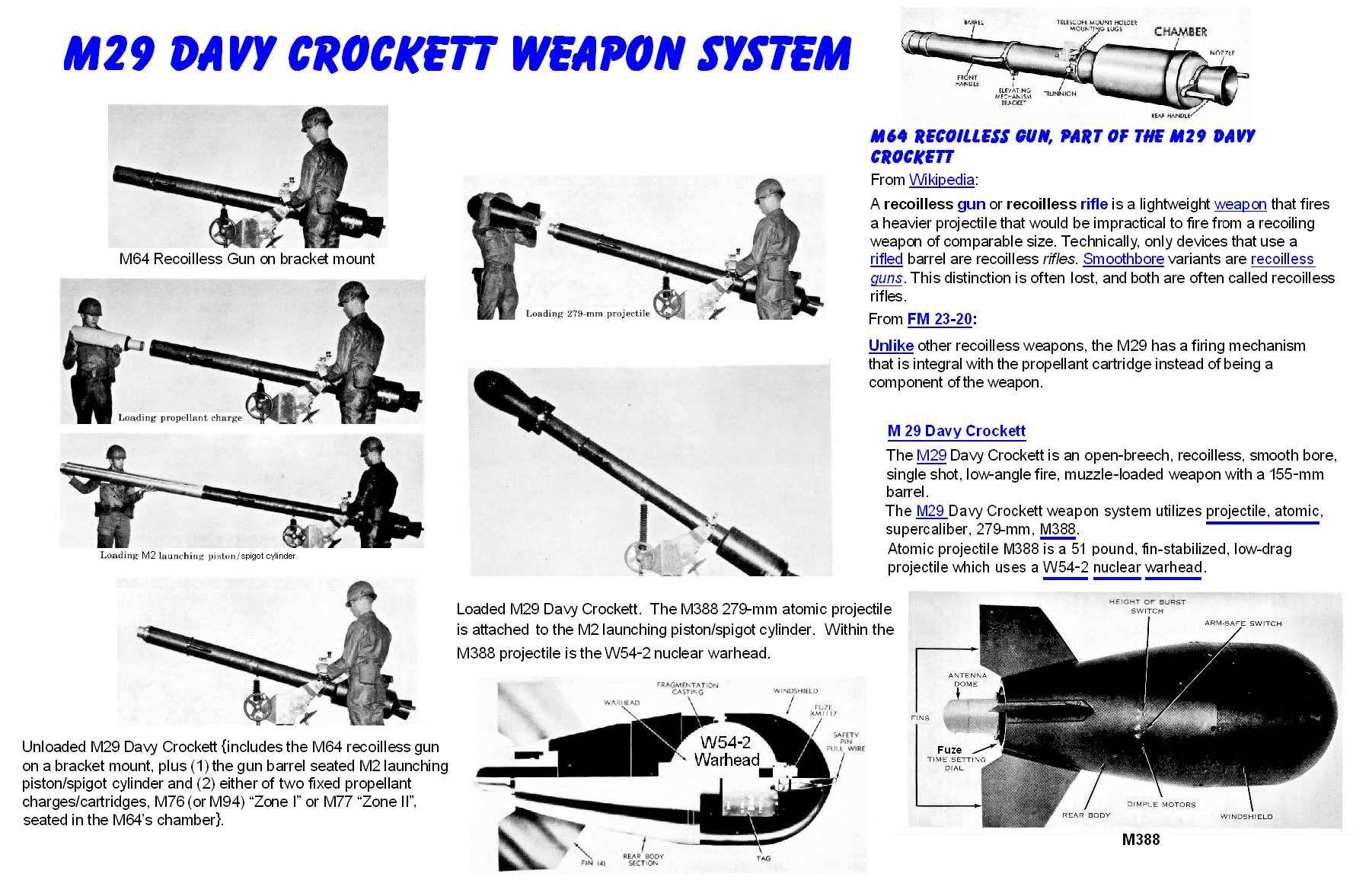 O mecanismo de operação do lançador sem recuo era semelhante ao dos primeiros lançadores de granadas.