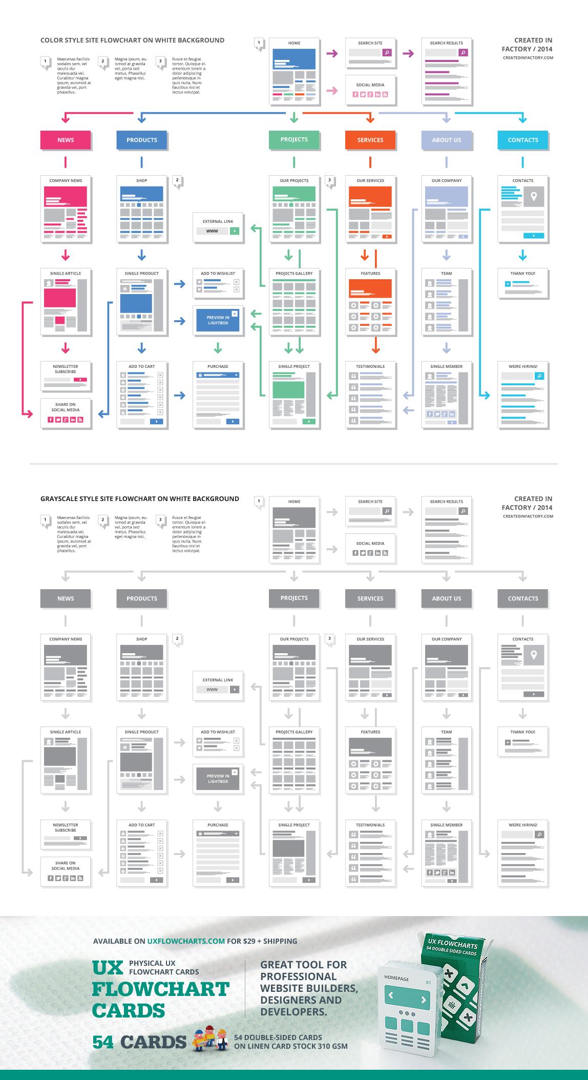user flow ux flowcharts on creative market wireframe templates