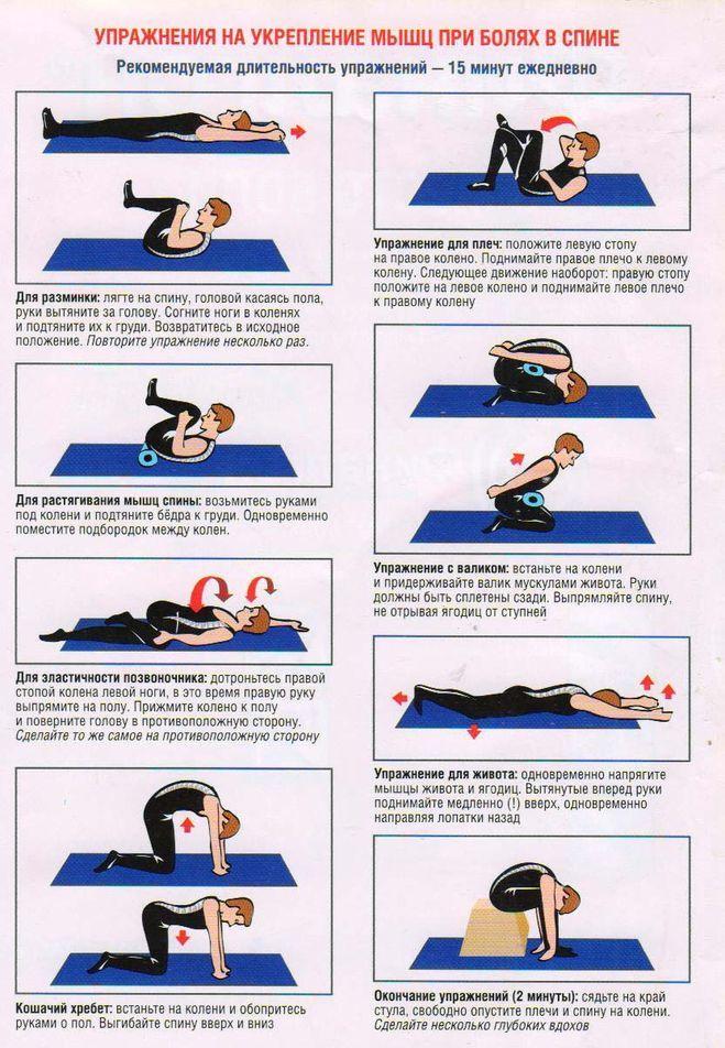 Картинки по запросу упражнения от боли для поясницы в ...