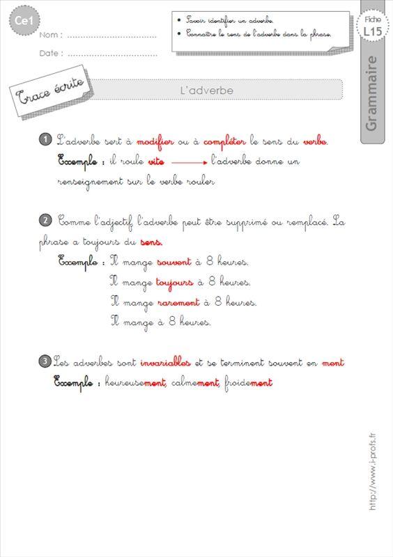 ce1: Leçon l'Adverbe GRAMMAIRE   Les adverbes, Ce1, Grammaire