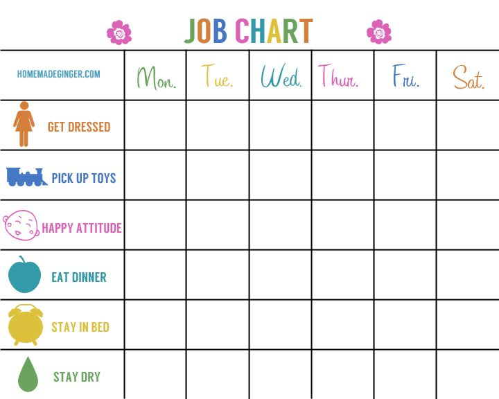 Two Free Printables  Job Chart Chart And Free Printables