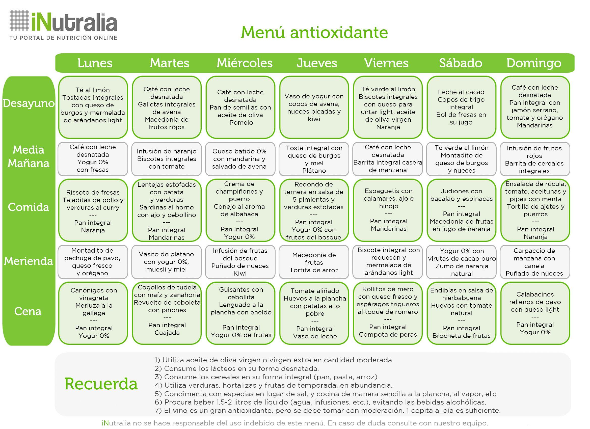 #menú_semanal con alimentos ricos en #antioxidantes
