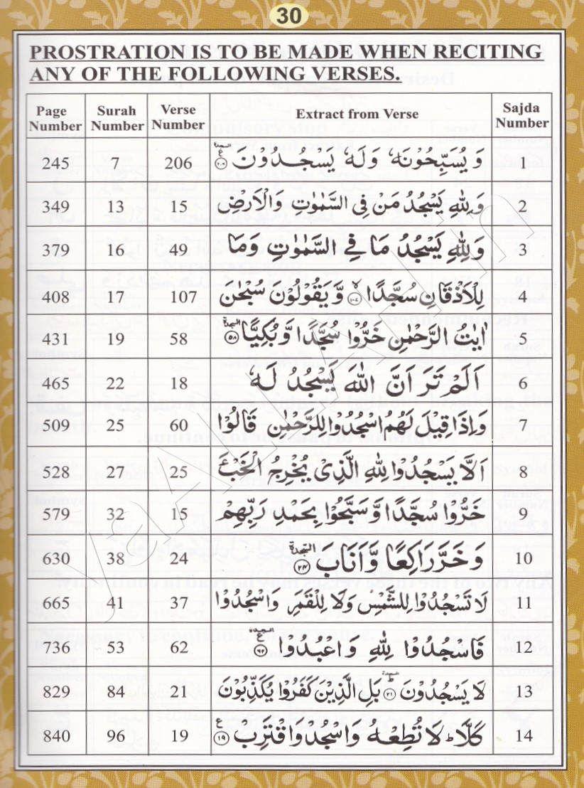 Learn Quran Tajweed Rules Pronunciation Makhraj Huruf