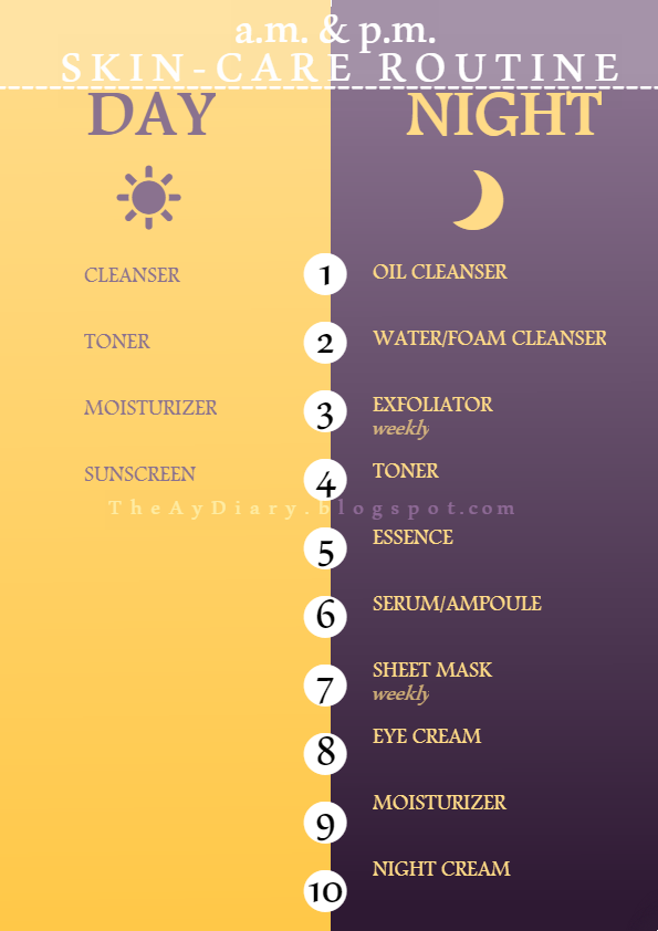 Pin By Cierra White On Quotes Facial Skin Care Routine Skin Care Routine Steps Skin Care Routine 30s