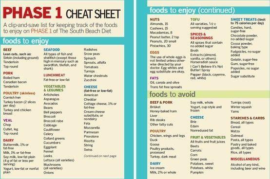 the peach plan pdf free
