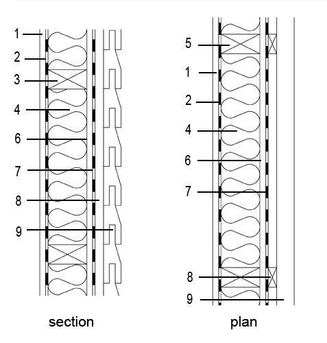 Stud Wall Construction Details : Timber stud framing technology pinterest