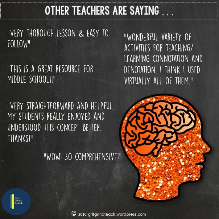 Connotation and Denotation Lesson Plan and Practice Questions ...