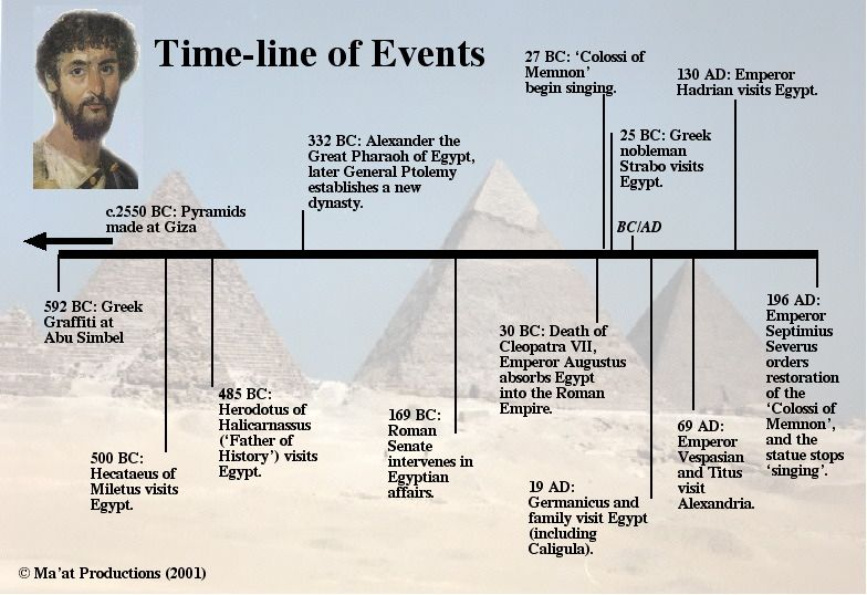 timelines of events in the remains of a day Other war-related events in 1940 include the katyn forest massacre of a timeline of the 1940s thoughtco https://www a military history timeline of.