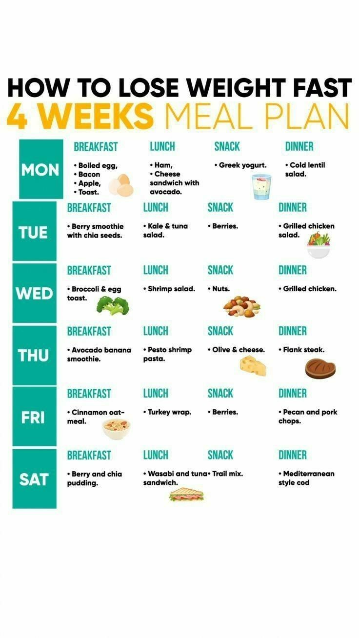 what diet has a fast weight loss