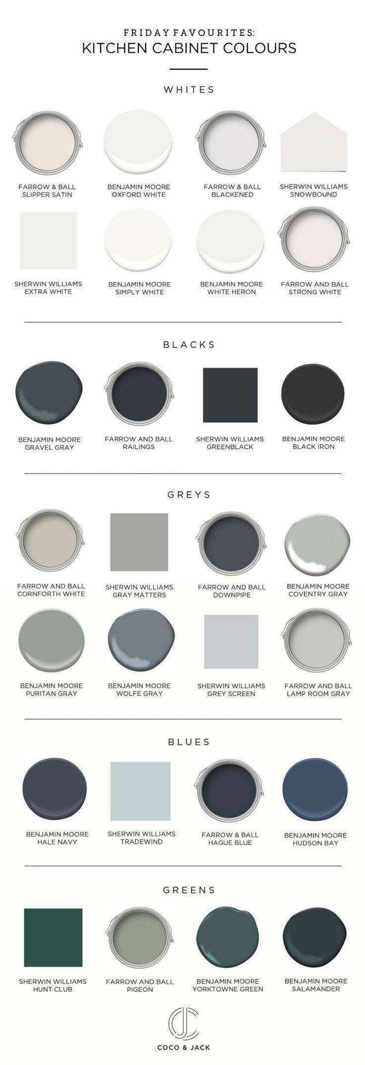 Gray kitchen cabinets ideas 23  Gray kitchen cabin #Cabinets #gray #Ideas #Kitchen #graykitchencabinets