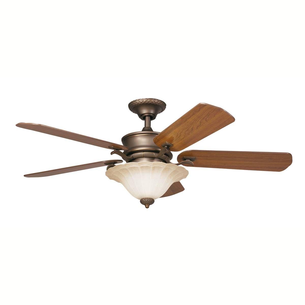 Kichler 52 Wind Speed 4 58 Mph 403 24 Lfm Cfm 5 947 With