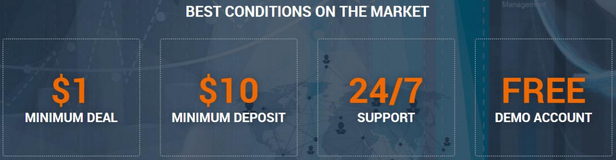 forex trading platform minimum deposit