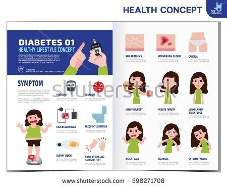 woman with diabetes diabetic infographics elements medical
