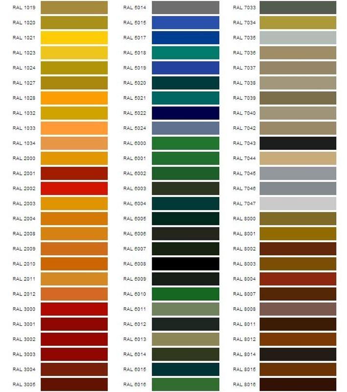 """Exceptionnel Résultat de recherche d'images pour """"code couleur peinture  FW47"""