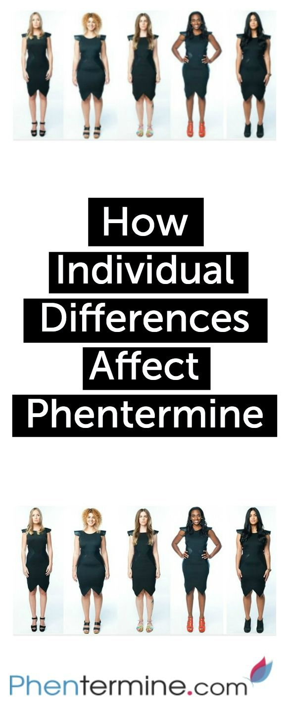 Pin On All About Phentermine
