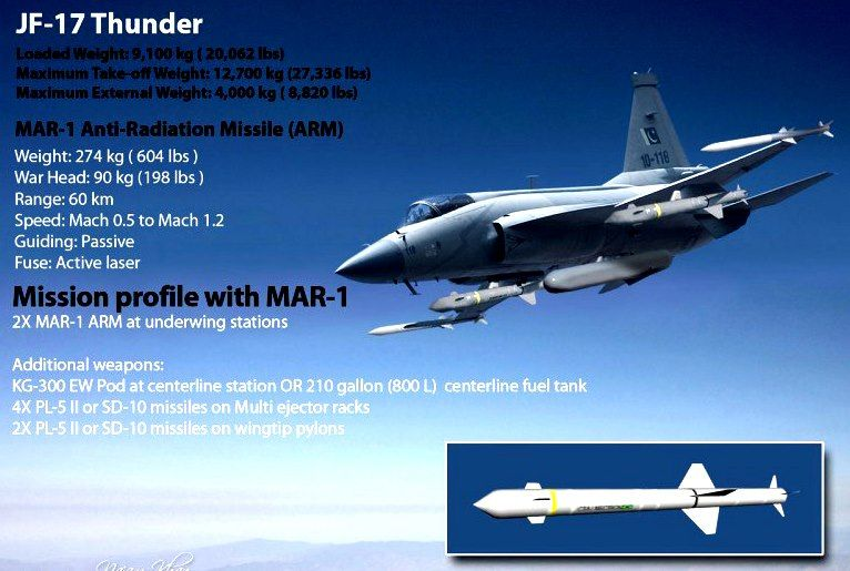 JF-17 Weaponry Package   JF-17 Thunder   Fighter jets