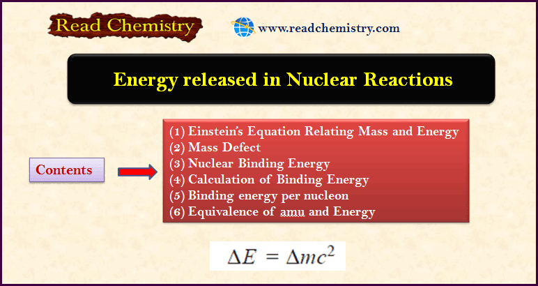 Energy Released In Nuclear Reactions Nuclear Reaction Binding Energy Physical Chemistry