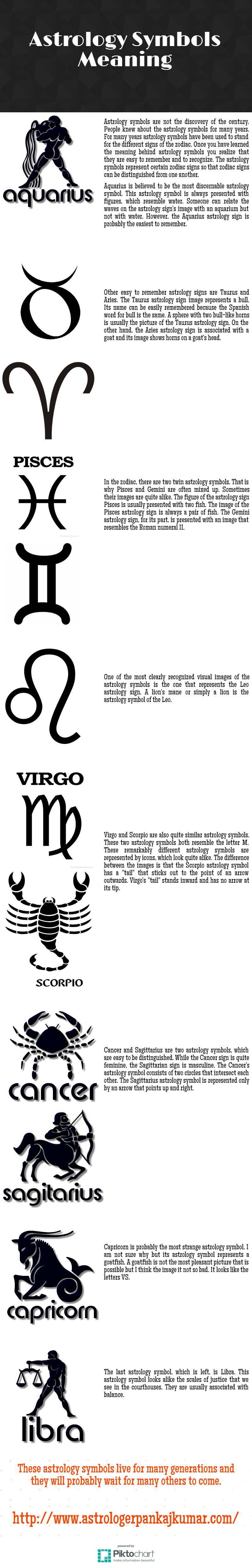Astrology symbols are not the discovery of the century. People ...