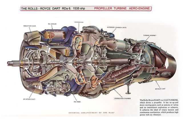 Turbo Prop Diagram   U0441  U0438 U0437 U043e U0431 U0440 U0430 U0436 U0435 U043d U0438 U044f U043c U0438