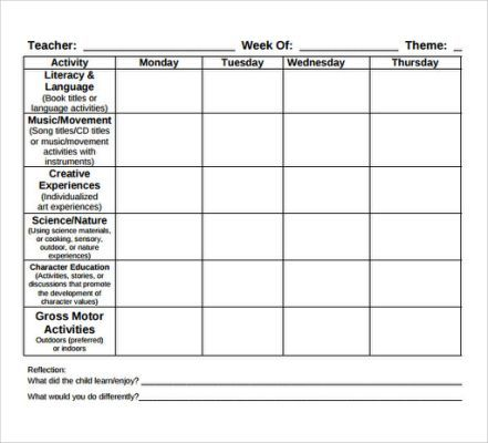 Sample Toddler Lesson Plan Template cda class Preschool lesson