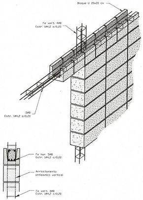 Mamposteria Estructural Dintel Construccion Muros Construccion De Edificios Construccion De Viviendas