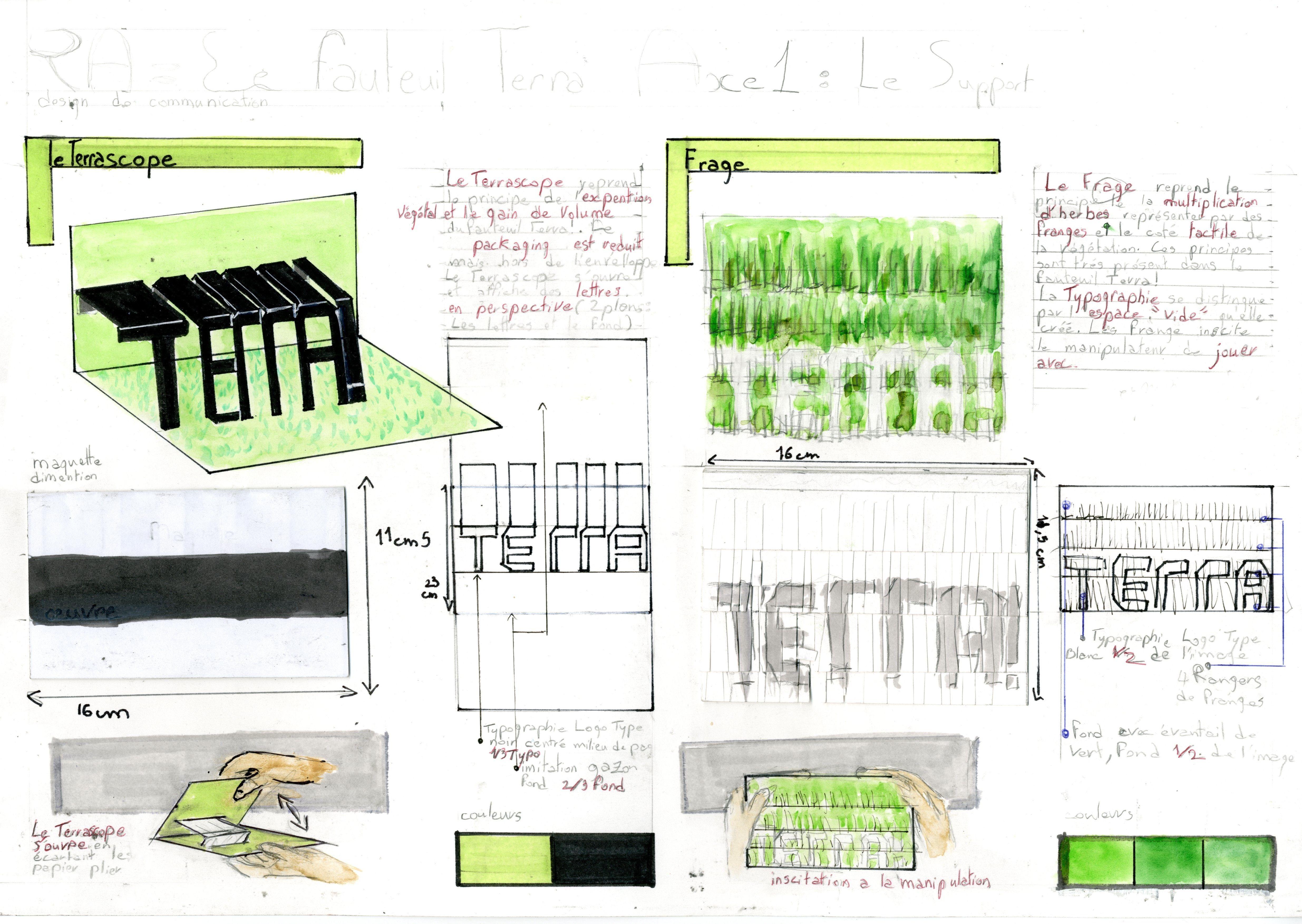 Entdecke Ideen Zu Visitenkartenportrt Planche Recherche Appliqus Fauteuil Terra Et Carte De Visite