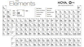 Periodic table coloring activity middle school choice image periodic table coloring activity high school image collections hunting the elements dvd and further resources booksmedia urtaz Gallery