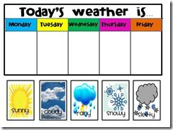 Weekly Weather Template That You Can For Free