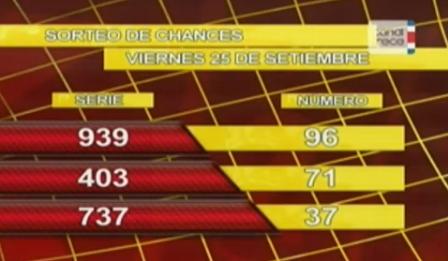 Resultados Chances Loteria Popular Nº 6065 Del Viernes 25 9 2015 Ver Lista De Premios Http Wwwelcafedeo Lotería Nacional Lotería Resultados Loteria Nacional