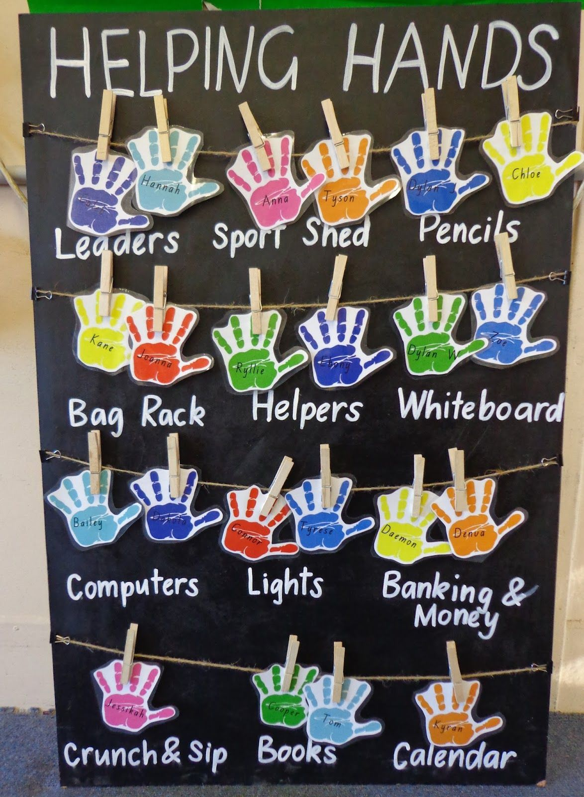 displaying family pictures in preschool classroom bulletin each student makes a hand and their hand is put by their duty for the week this is one way to set up a display of kids weekly jobs helping them solidify