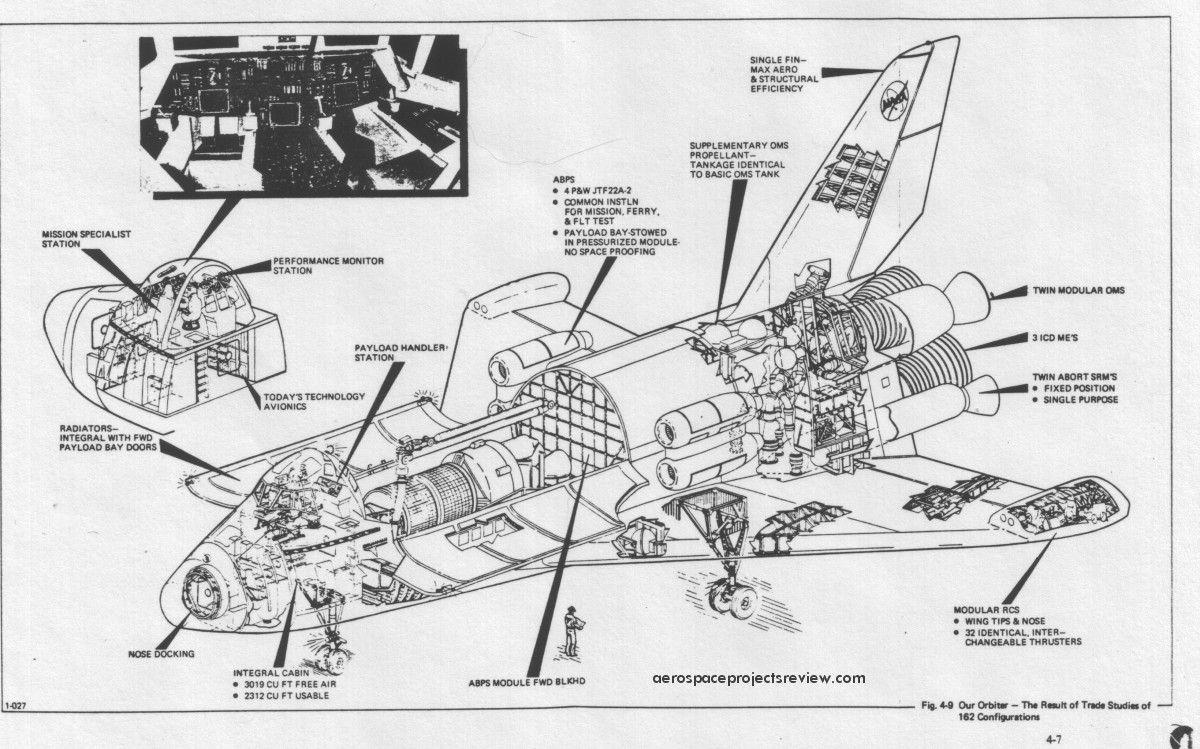 cutaway thursday grumman design 619 space shuttle spacecraft rh pinterest com